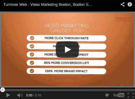 Video of internet marketing services